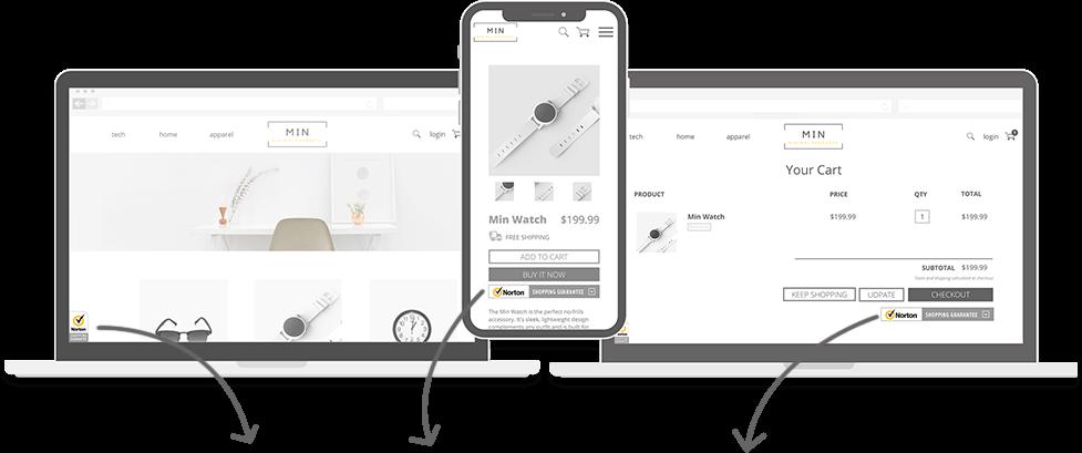 Norton Shopping Guarantee trustmarks